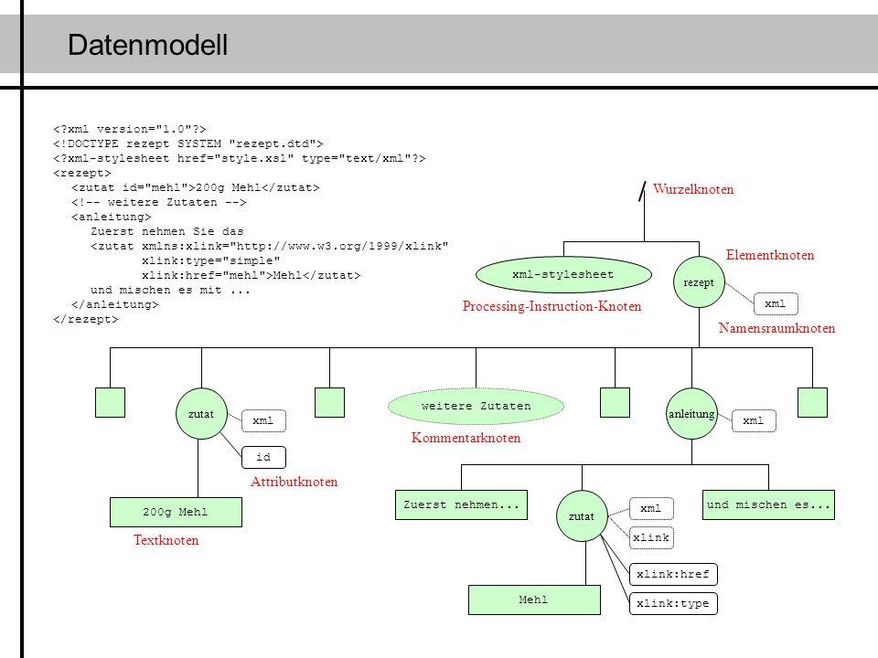 Datenmodell XPath operiert auf der logischen Darstellung des XML-Dokumentes, dem Baum.