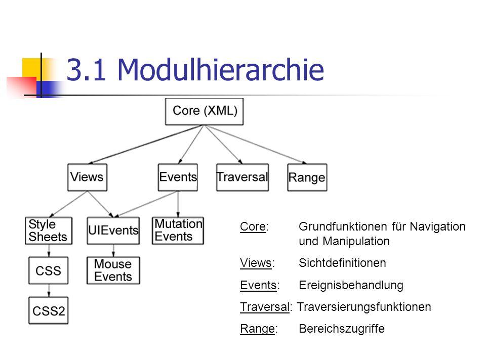 3.1 Modulhierarchie Aösjf ljdsflajfs Core: Grundfunktionen für Navigation und Manipulation Views: Sichtdefinitionen Events: Ereignisbehandlung Travers