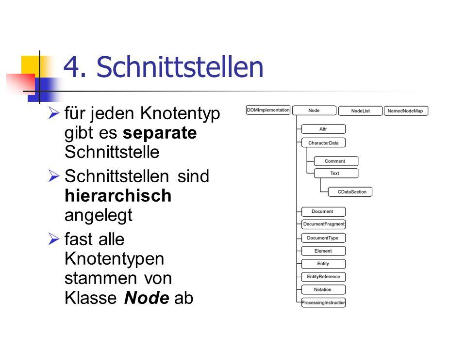 4. Schnittstellen für jeden Knotentyp gibt es separate Schnittstelle Schnittstellen sind hierarchisch angelegt fast alle Knotentypen stammen von Klass