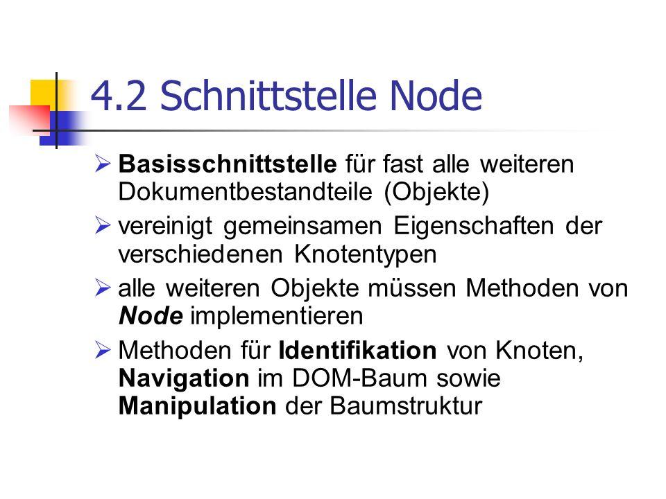 4.2 Schnittstelle Node Basisschnittstelle für fast alle weiteren Dokumentbestandteile (Objekte) vereinigt gemeinsamen Eigenschaften der verschiedenen