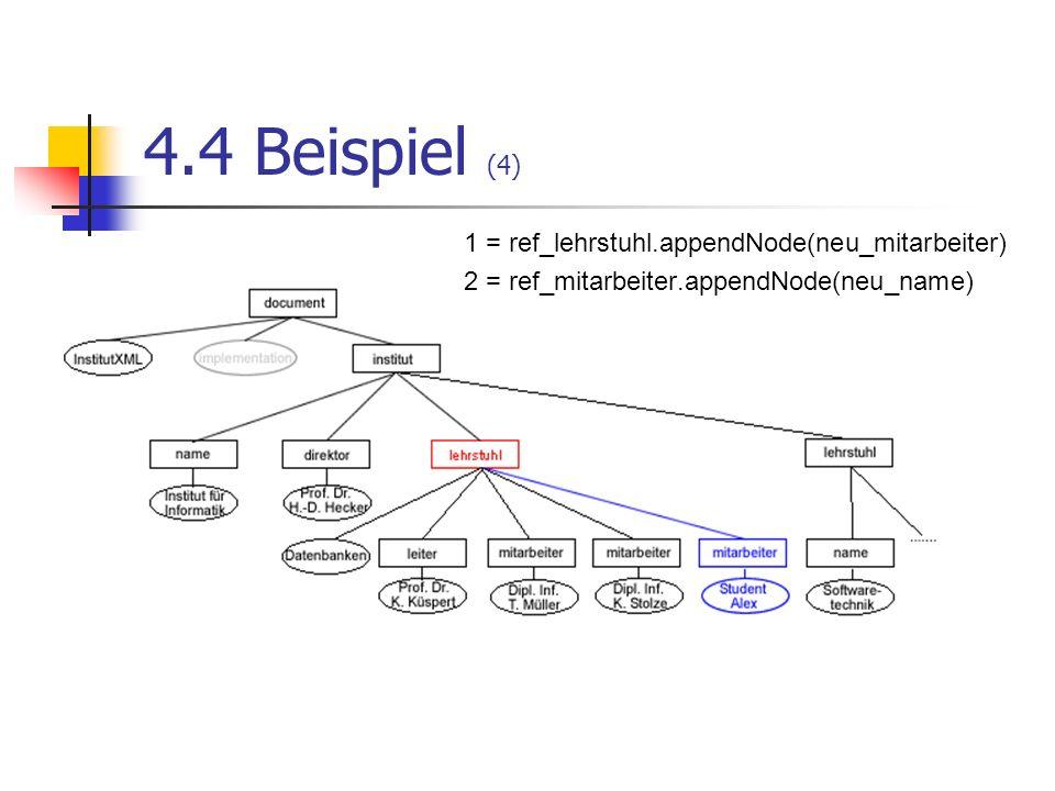 4.4 Beispiel (4) 1 = ref_lehrstuhl.appendNode(neu_mitarbeiter) 2 = ref_mitarbeiter.appendNode(neu_name)