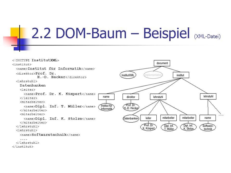 2.2 DOM-Baum – Beispiel (XML-Datei) Institut für Informatik Prof. Dr. H.-D. Hecker Datenbanken Prof. Dr. K. Küspert Dipl. Inf. T. Müller Dipl. Inf. K.