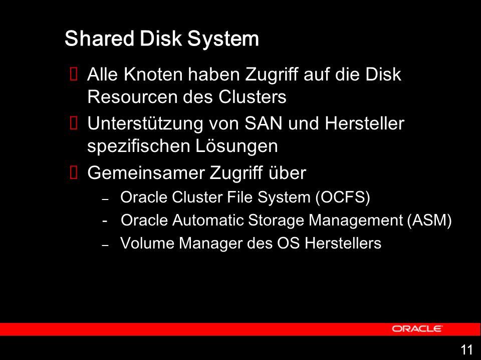 11 Shared Disk System Alle Knoten haben Zugriff auf die Disk Resourcen des Clusters Unterstützung von SAN und Hersteller spezifischen Lösungen Gemeinsamer Zugriff über – Oracle Cluster File System (OCFS) - Oracle Automatic Storage Management (ASM) – Volume Manager des OS Herstellers