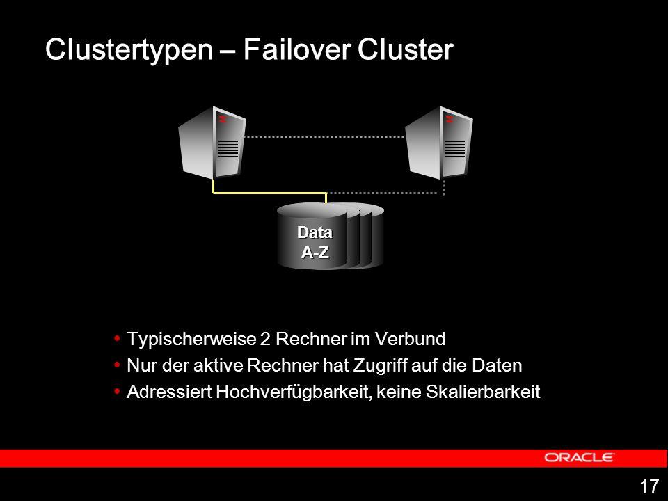 17 Clustertypen – Failover Cluster DataA-ZDataA-Z Typischerweise 2 Rechner im Verbund Nur der aktive Rechner hat Zugriff auf die Daten Adressiert Hochverfügbarkeit, keine Skalierbarkeit