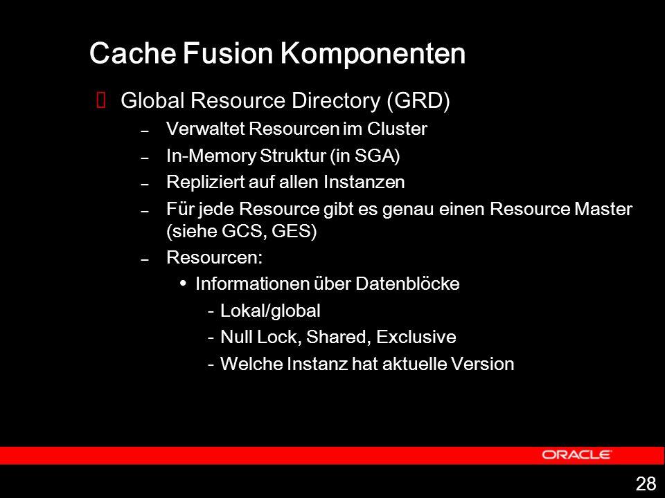 28 Cache Fusion Komponenten Global Resource Directory (GRD) – Verwaltet Resourcen im Cluster – In-Memory Struktur (in SGA) – Repliziert auf allen Inst
