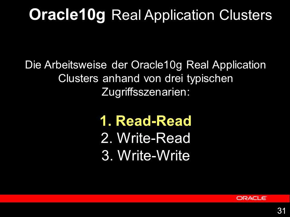 31 Die Arbeitsweise der Oracle10g Real Application Clusters anhand von drei typischen Zugriffsszenarien: 1. Read-Read 2. Write-Read 3. Write-Write Ora