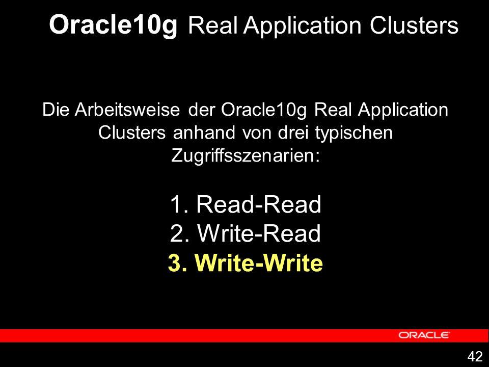 42 Die Arbeitsweise der Oracle10g Real Application Clusters anhand von drei typischen Zugriffsszenarien: 1. Read-Read 2. Write-Read 3. Write-Write Ora