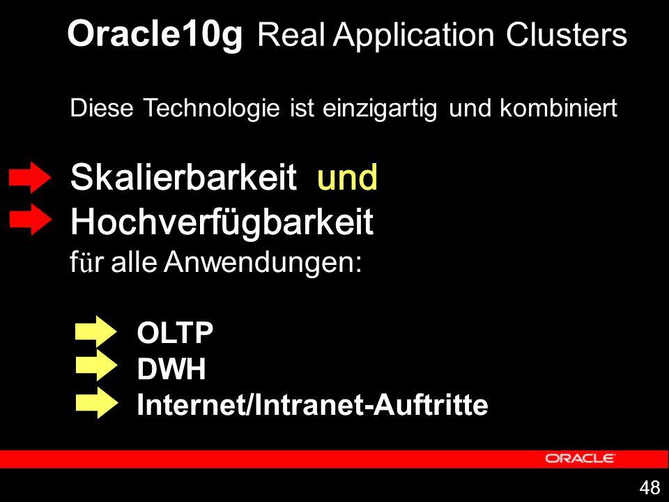 48 Diese Technologie ist einzigartig und kombiniert Skalierbarkeit und Hochverfügbarkeit f ü r alle Anwendungen: OLTP DWH Internet/Intranet-Auftritte Oracle10g Real Application Clusters