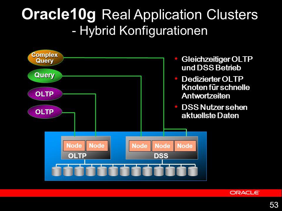 53 Gleichzeitiger OLTP und DSS Betrieb Dedizierter OLTP Knoten für schnelle Antwortzeiten DSS Nutzer sehen aktuellste Daten OLTPDSS Node ComplexQuery Query OLTP OLTP Oracle10g Real Application Clusters - Hybrid Konfigurationen
