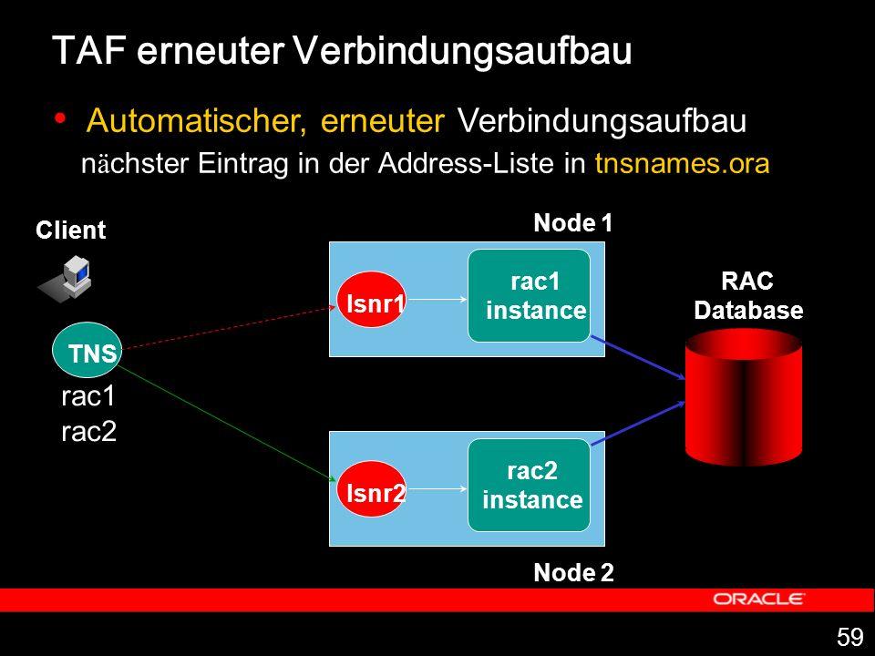 59 Client TNS rac1 instance Node 1 lsnr1 rac1 rac2 instance lsnr2 RAC Database Automatischer, erneuter Verbindungsaufbau n ä chster Eintrag in der Address-Liste in tnsnames.ora Node 2 TAF erneuter Verbindungsaufbau