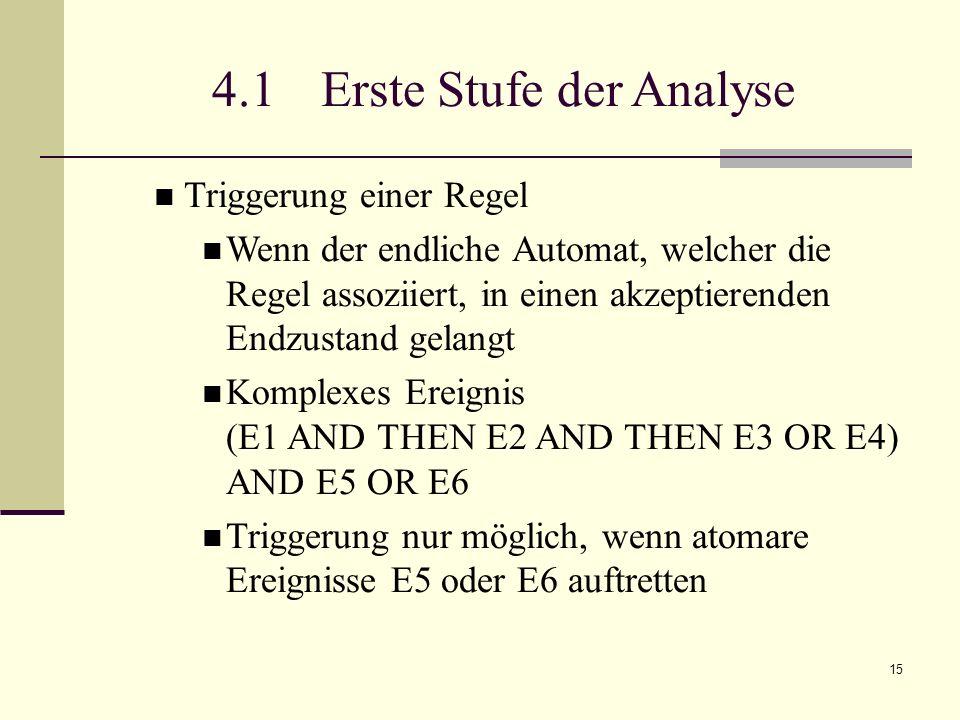 15 4.1 Erste Stufe der Analyse Triggerung einer Regel Wenn der endliche Automat, welcher die Regel assoziiert, in einen akzeptierenden Endzustand gelangt Komplexes Ereignis (E1 AND THEN E2 AND THEN E3 OR E4) AND E5 OR E6 Triggerung nur möglich, wenn atomare Ereignisse E5 oder E6 auftretten