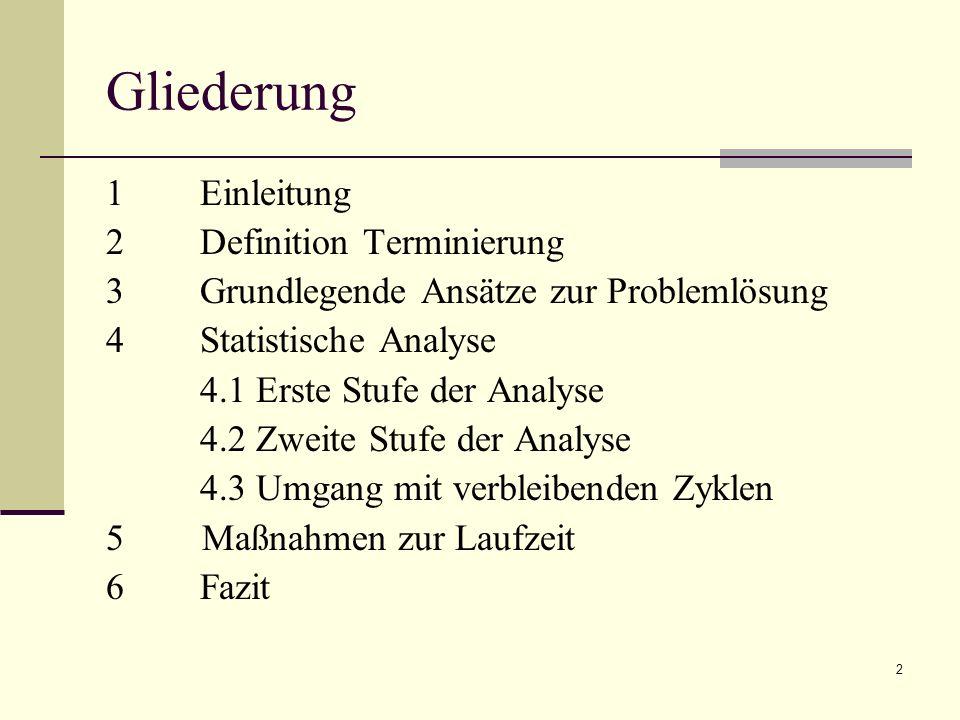 2 Gliederung 1Einleitung 2Definition Terminierung 3 Grundlegende Ansätze zur Problemlösung 4Statistische Analyse 4.1 Erste Stufe der Analyse 4.2 Zweite Stufe der Analyse 4.3 Umgang mit verbleibenden Zyklen 5Maßnahmen zur Laufzeit 6Fazit