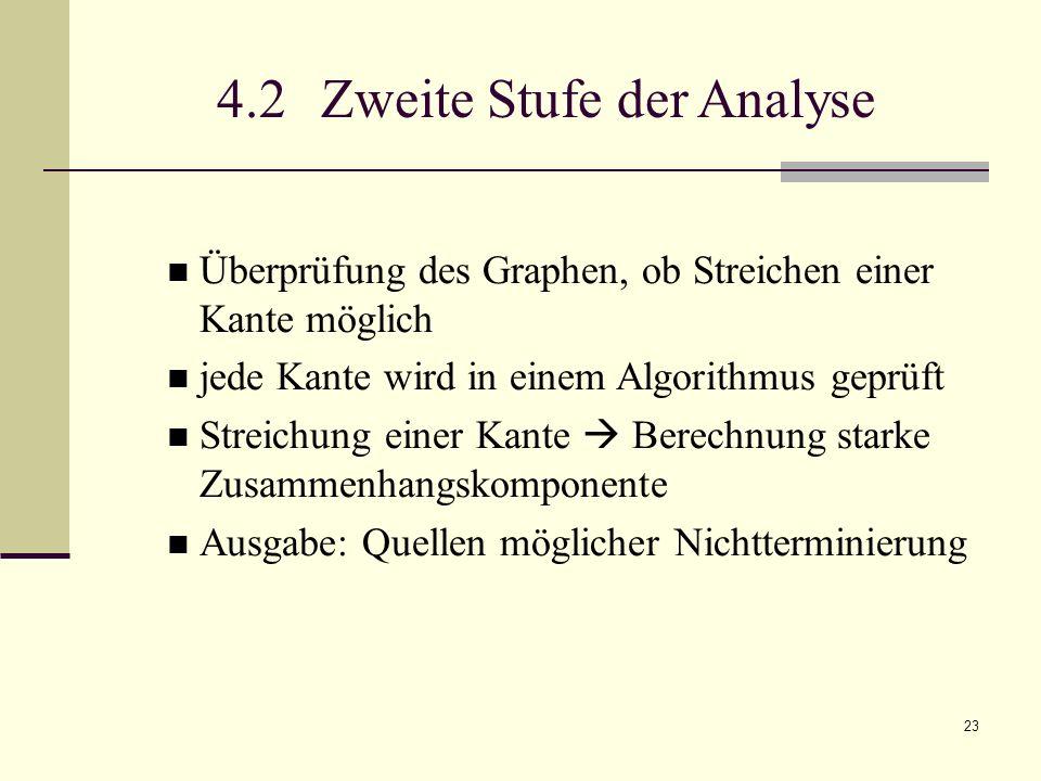 23 4.2 Zweite Stufe der Analyse Überprüfung des Graphen, ob Streichen einer Kante möglich jede Kante wird in einem Algorithmus geprüft Streichung eine