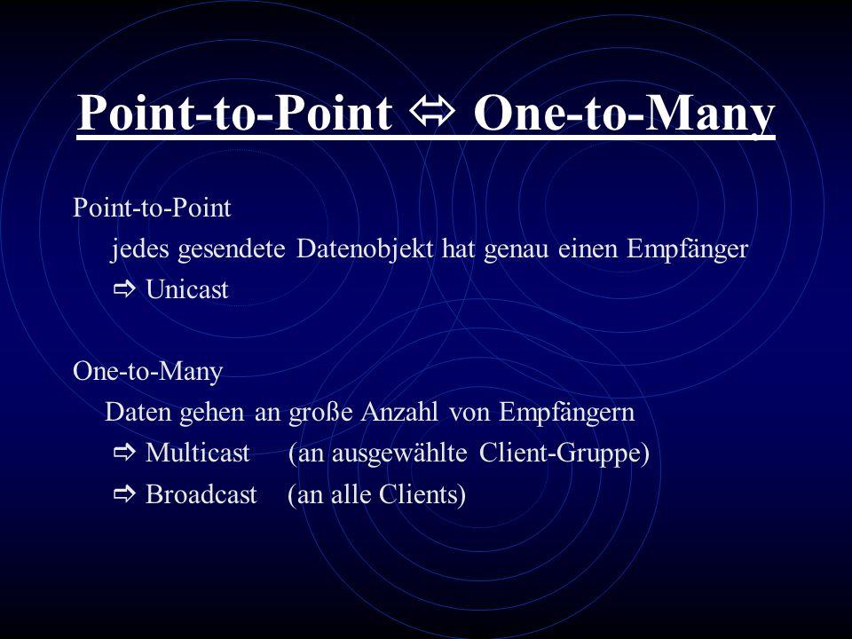 Point-to-Point One-to-Many Point-to-Point jedes gesendete Datenobjekt hat genau einen Empfänger Unicast One-to-Many Daten gehen an große Anzahl von Em