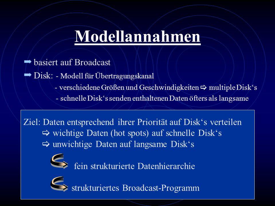 Modellannahmen basiert auf Broadcast Disk: - Modell für Übertragungskanal - verschiedene Größen und Geschwindigkeiten multiple Disks - schnelle Disks