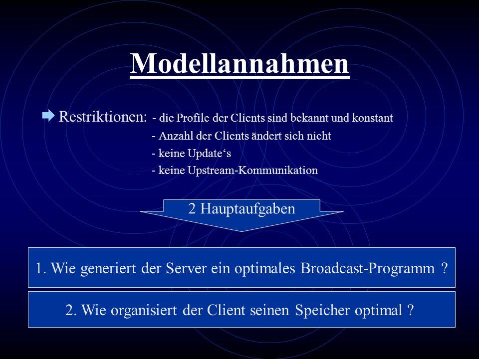 Modellannahmen Restriktionen: - die Profile der Clients sind bekannt und konstant - Anzahl der Clients ändert sich nicht - keine Updates - keine Upstr