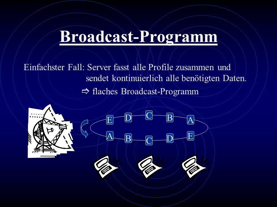 Broadcast-Programm Einfachster Fall: Server fasst alle Profile zusammen und sendet kontinuierlich alle benötigten Daten. flaches Broadcast-Programm EA
