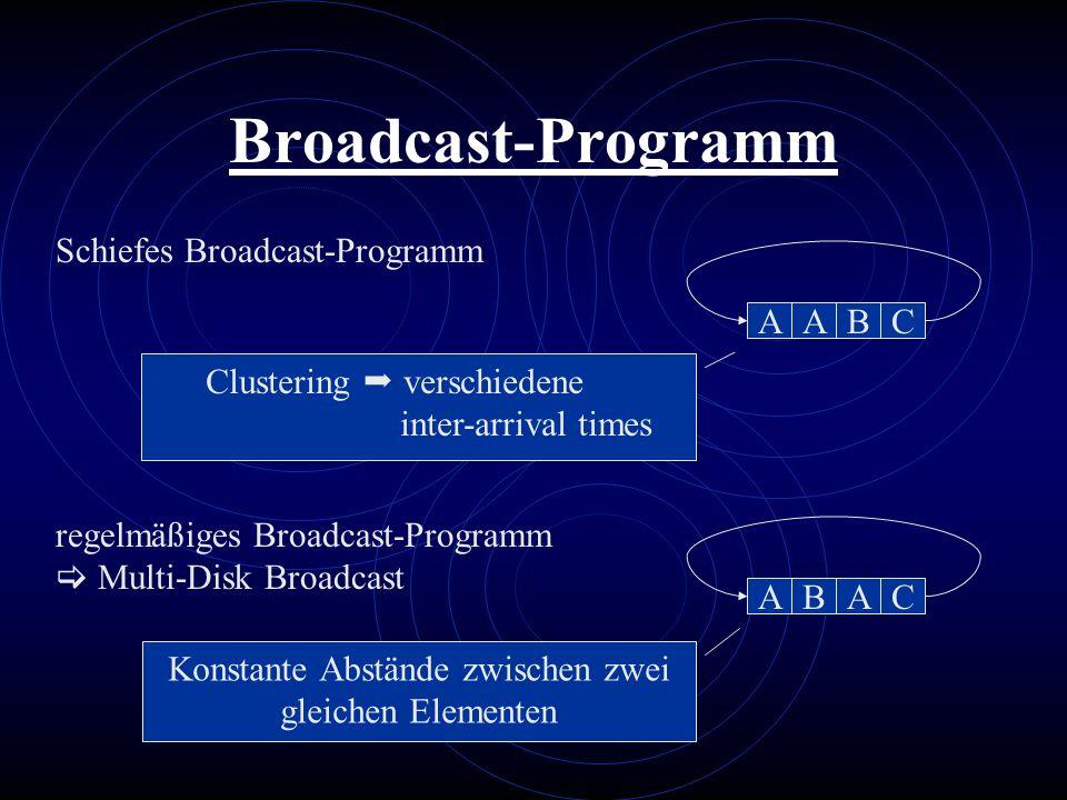 Broadcast-Programm Schiefes Broadcast-Programm regelmäßiges Broadcast-Programm Multi-Disk Broadcast AABC ABAC Clustering verschiedene inter-arrival ti