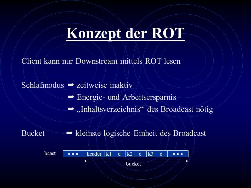 Konzept der ROT Client kann nur Downstream mittels ROT lesen Schlafmodus zeitweise inaktiv Energie- und Arbeitsersparnis Inhaltsverzeichnis des Broadc