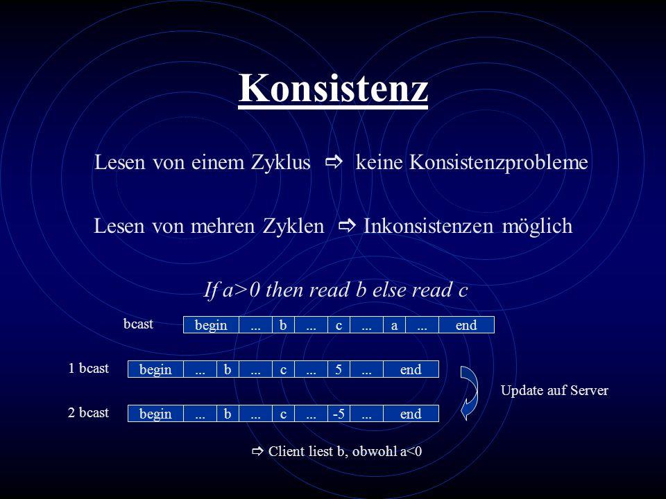 Konsistenz Lesen von einem Zyklus keine Konsistenzprobleme Lesen von mehren Zyklen Inkonsistenzen möglich If a>0 then read b else read c bend...ca beg