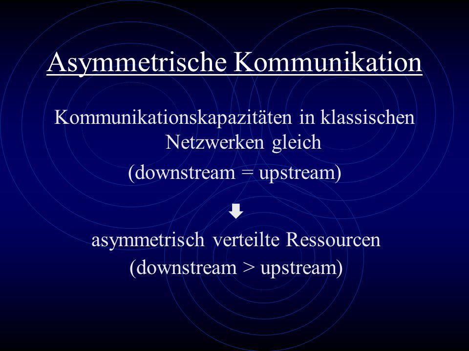 Asymmetrische Kommunikation Kommunikationskapazitäten in klassischen Netzwerken gleich (downstream = upstream) asymmetrisch verteilte Ressourcen (down