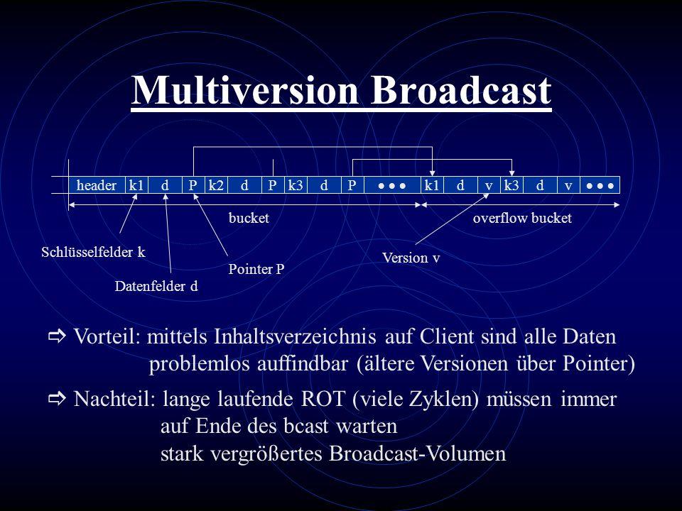 Multiversion Broadcast headerk1 dk2k3ddPPPk1dvk3dv bucketoverflow bucket Schlüsselfelder k Datenfelder d Version v Pointer P Vorteil: mittels Inhaltsv