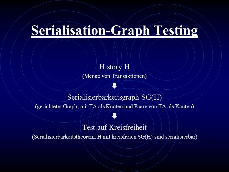 Serialisation-Graph Testing History H (Menge von Transaktionen) Serialisierbarkeitsgraph SG(H) (gerichteter Graph, mit TA als Knoten und Paare von TA