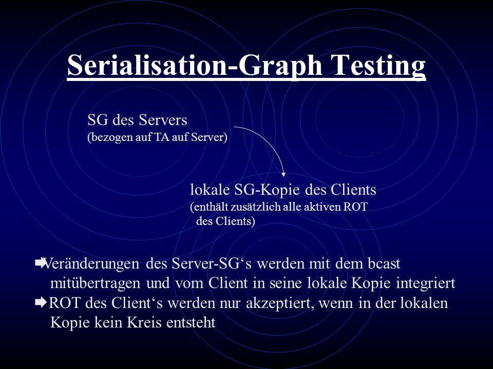 Serialisation-Graph Testing SG des Servers (bezogen auf TA auf Server) lokale SG-Kopie des Clients (enthält zusätzlich alle aktiven ROT des Clients) V