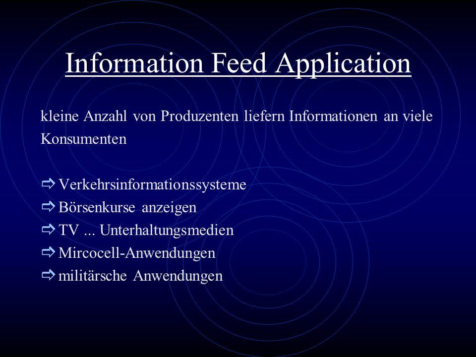 Information Feed Application kleine Anzahl von Produzenten liefern Informationen an viele Konsumenten Verkehrsinformationssysteme Börsenkurse anzeigen