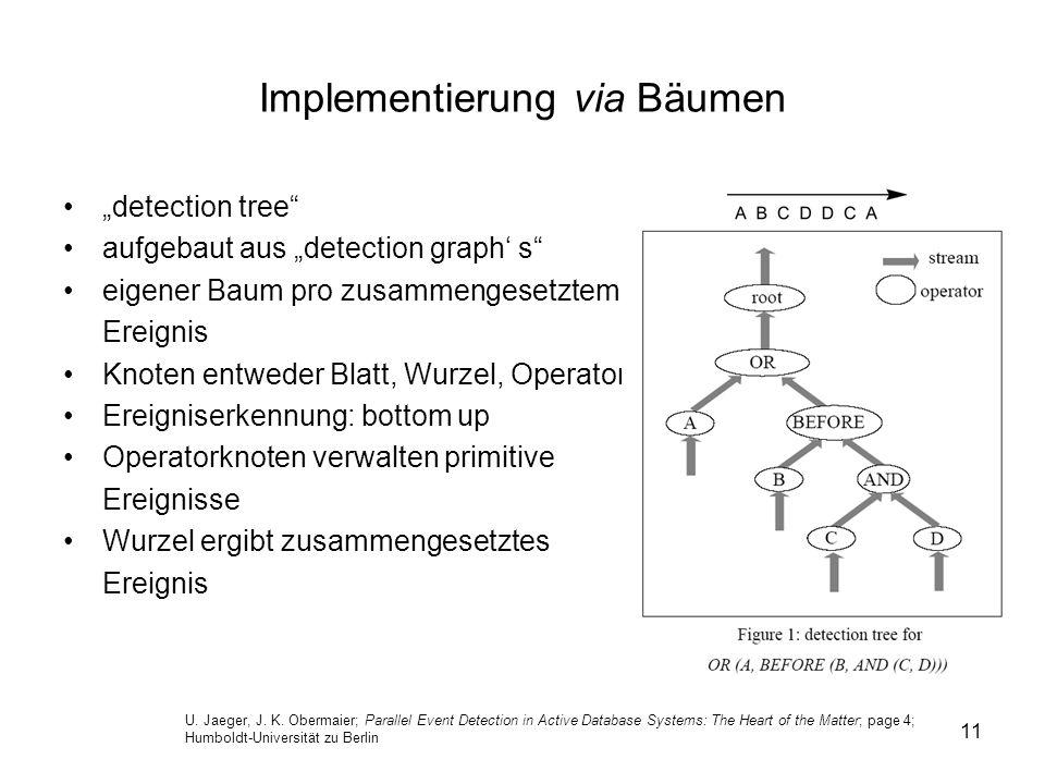 11 Implementierung via Bäumen detection tree aufgebaut aus detection graph s eigener Baum pro zusammengesetztem Ereignis Knoten entweder Blatt, Wurzel, Operator Ereigniserkennung: bottom up Operatorknoten verwalten primitive Ereignisse Wurzel ergibt zusammengesetztes Ereignis U.