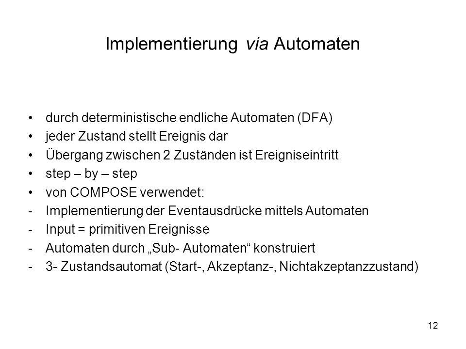 12 Implementierung via Automaten durch deterministische endliche Automaten (DFA) jeder Zustand stellt Ereignis dar Übergang zwischen 2 Zuständen ist Ereigniseintritt step – by – step von COMPOSE verwendet: -Implementierung der Eventausdrücke mittels Automaten -Input = primitiven Ereignisse -Automaten durch Sub- Automaten konstruiert -3- Zustandsautomat (Start-, Akzeptanz-, Nichtakzeptanzzustand)
