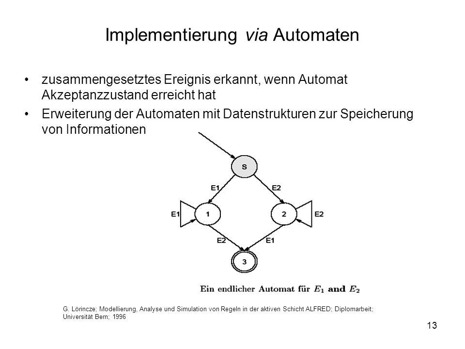 13 Implementierung via Automaten zusammengesetztes Ereignis erkannt, wenn Automat Akzeptanzzustand erreicht hat Erweiterung der Automaten mit Datenstrukturen zur Speicherung von Informationen G.