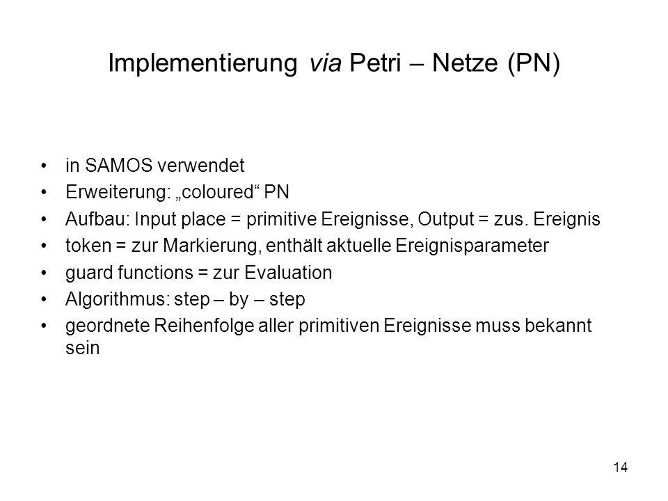 14 Implementierung via Petri – Netze (PN) in SAMOS verwendet Erweiterung: coloured PN Aufbau: Input place = primitive Ereignisse, Output = zus.