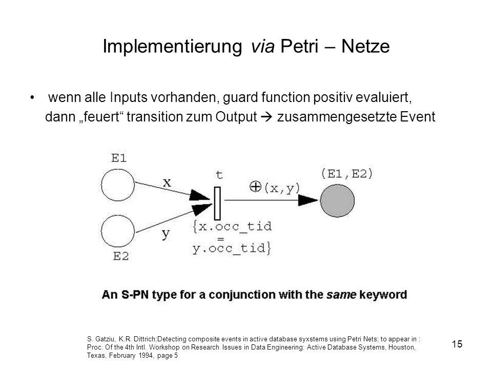 15 Implementierung via Petri – Netze wenn alle Inputs vorhanden, guard function positiv evaluiert, dann feuert transition zum Output zusammengesetzte Event S.