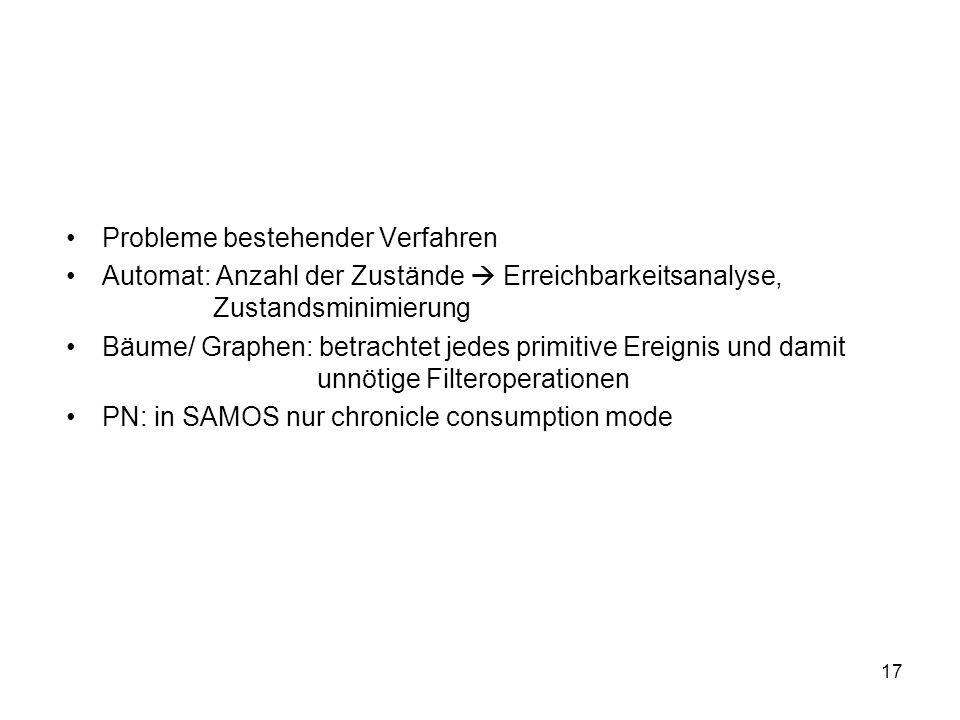 17 Probleme bestehender Verfahren Automat: Anzahl der Zustände Erreichbarkeitsanalyse, Zustandsminimierung Bäume/ Graphen: betrachtet jedes primitive Ereignis und damit unnötige Filteroperationen PN: in SAMOS nur chronicle consumption mode