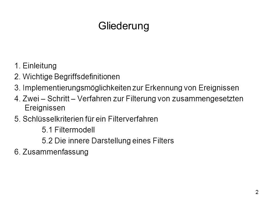 2 Gliederung 1. Einleitung 2. Wichtige Begriffsdefinitionen 3.