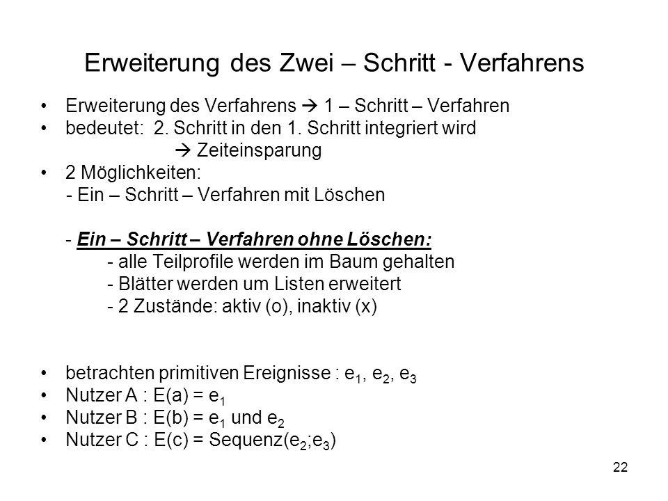 22 Erweiterung des Zwei – Schritt - Verfahrens Erweiterung des Verfahrens 1 – Schritt – Verfahren bedeutet: 2.