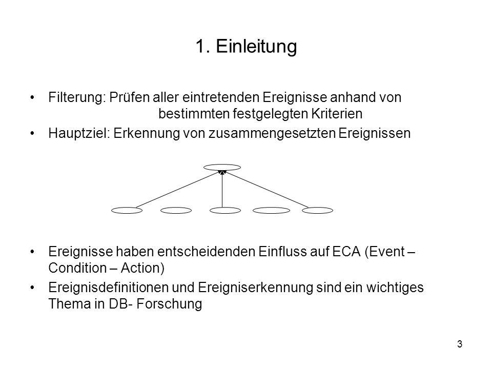 3 1. Einleitung Filterung: Prüfen aller eintretenden Ereignisse anhand von bestimmten festgelegten Kriterien Hauptziel: Erkennung von zusammengesetzte