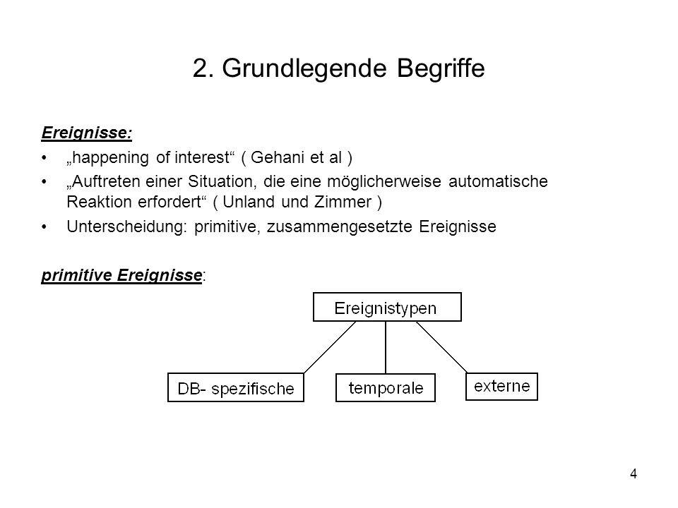 4 2. Grundlegende Begriffe Ereignisse: happening of interest ( Gehani et al ) Auftreten einer Situation, die eine möglicherweise automatische Reaktion