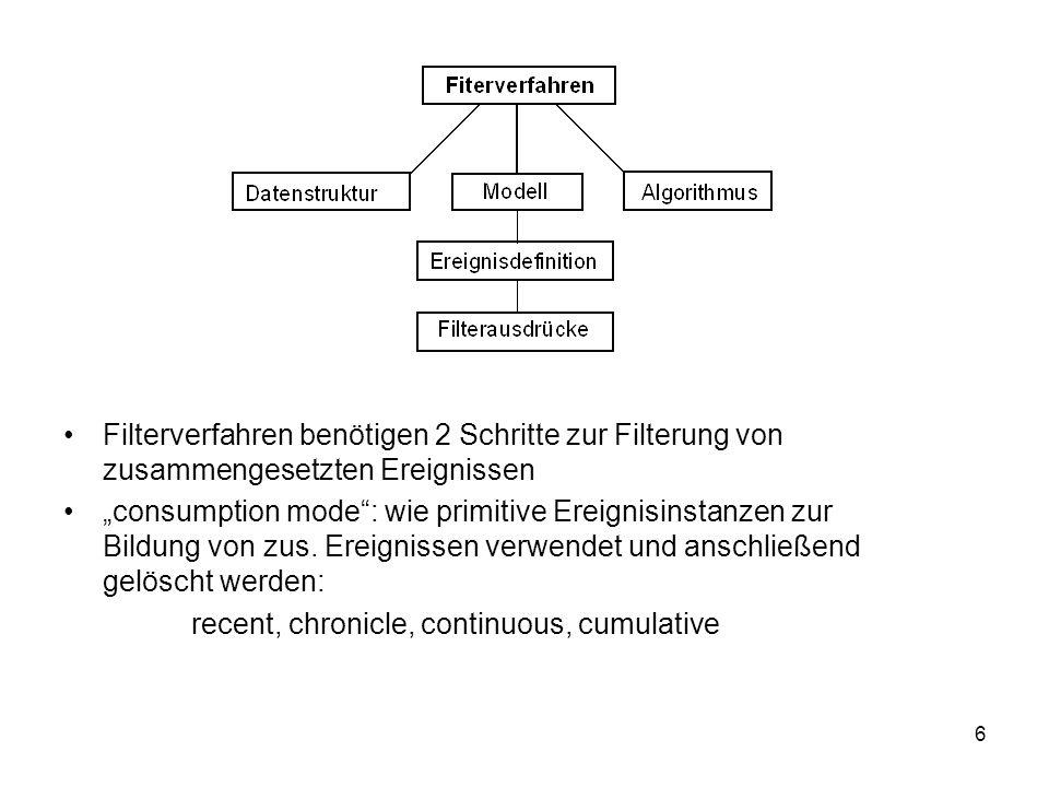 6 Filterverfahren benötigen 2 Schritte zur Filterung von zusammengesetzten Ereignissen consumption mode: wie primitive Ereignisinstanzen zur Bildung von zus.