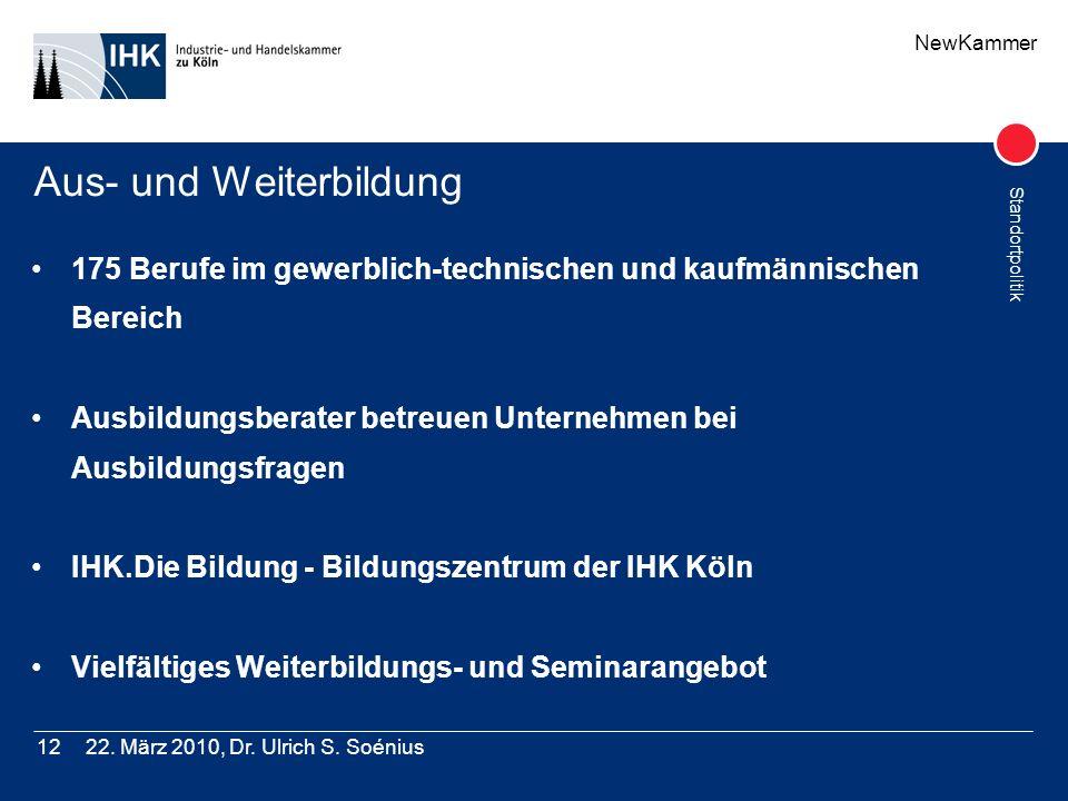 NewKammer Standortpolitik 22. März 2010, Dr. Ulrich S. Soénius12 Aus- und Weiterbildung 175 Berufe im gewerblich-technischen und kaufmännischen Bereic