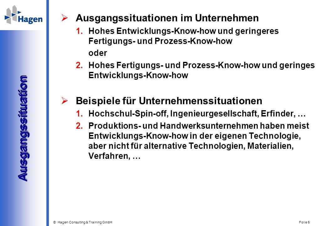 © Hagen Consulting & Training GmbH Folie 5 Ausgangssituation Ausgangssituation Ausgangssituation Ausgangssituationen im Unternehmen 1.Hohes Entwicklun