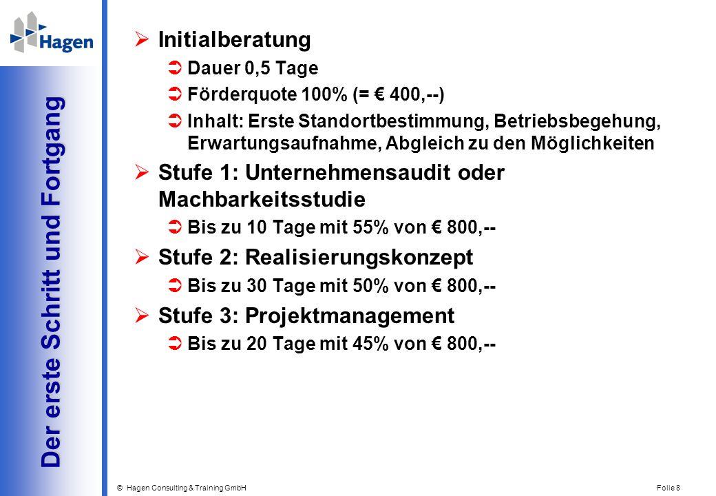 © Hagen Consulting & Training GmbH Folie 8 Der erste Schritt und Fortgang Der erste Schritt und Fortgang Initialberatung Dauer 0,5 Tage Förderquote 10