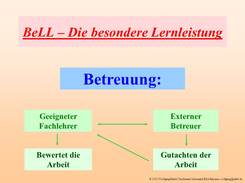 © 2002 Wolfgang Rafelt, Fachberater Informatik RSA Bautzen, wolfgang@rafelt.de BeLL – Die besondere Lernleistung Betreuung: Geeigneter Fachlehrer Exte