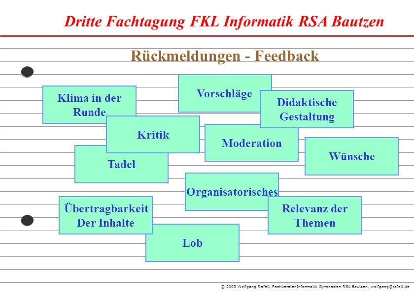 Dritte Fachtagung FKL Informatik RSA Bautzen © 2003 Wolfgang Rafelt, Fachberater Informatik Gymnasien RSA Bautzen, wolfgang@rafelt.de Rückmeldungen -