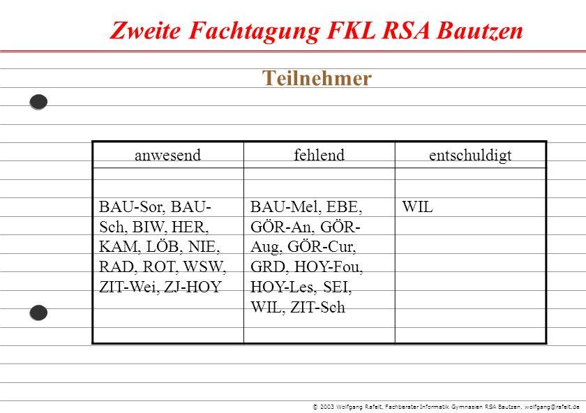 Zweite Fachtagung FKL RSA Bautzen © 2003 Wolfgang Rafelt, Fachberater Informatik Gymnasien RSA Bautzen, wolfgang@rafelt.de Teilnehmer anwesendfehlende