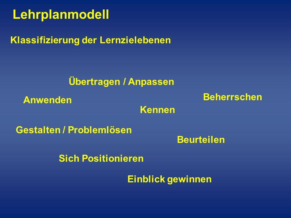 Lehrplanmodell Klassifizierung der Lernzielebenen Einblick gewinnen Kennen Übertragen / Anpassen Beherrschen Anwenden Beurteilen Sich Positionieren Ge