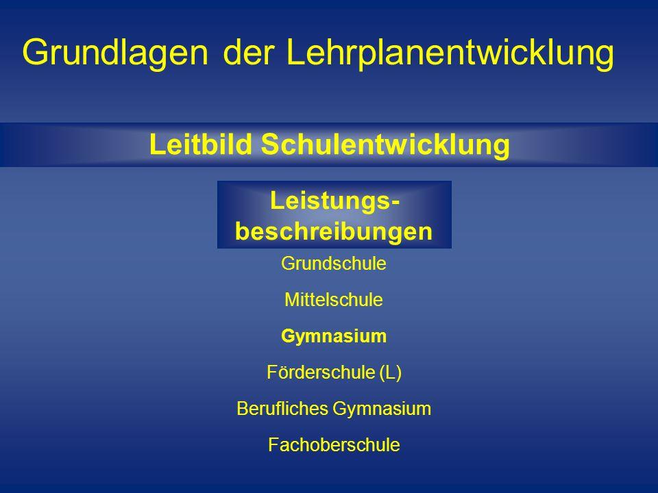 Leitbild Schulentwicklung Leistungs- beschreibungen Grundschule Mittelschule Gymnasium Förderschule (L) Berufliches Gymnasium Fachoberschule Grundlage