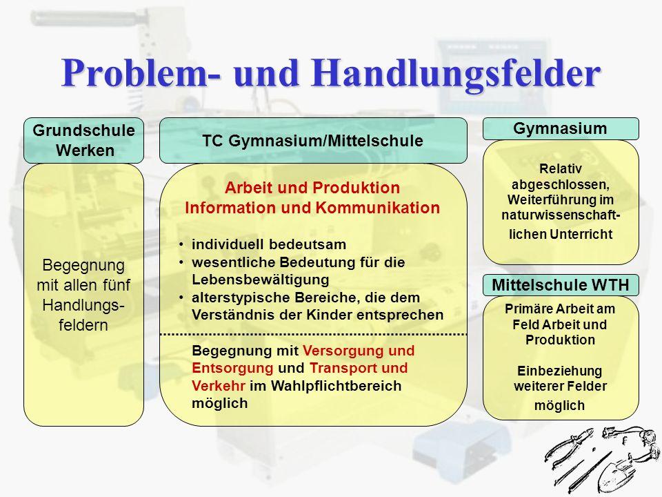Problem- und Handlungsfelder Grundschule Werken Begegnung mit allen fünf Handlungs- feldern TC Gymnasium/Mittelschule Arbeit und Produktion Informatio