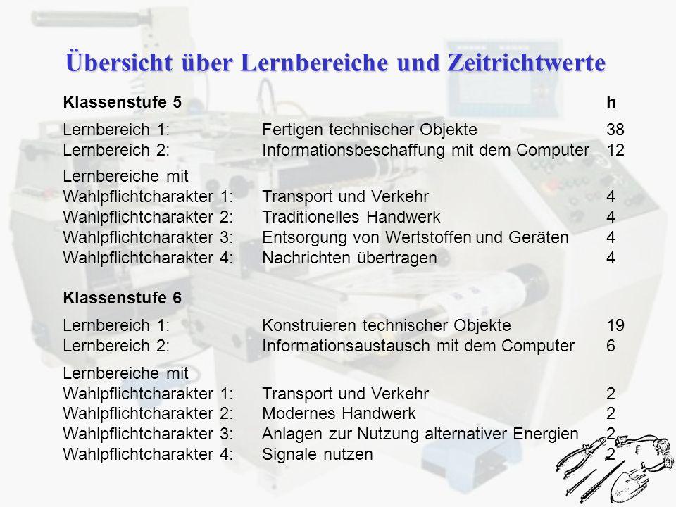 Übersicht über Lernbereiche und Zeitrichtwerte Klassenstufe 5 h Lernbereich 1:Fertigen technischer Objekte38 Lernbereich 2:Informationsbeschaffung mit